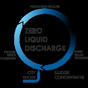 ZERO_LIQUID_DISCHARGE